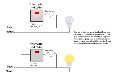 interruptor_almacen